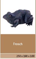Žaba – dekorativna figura